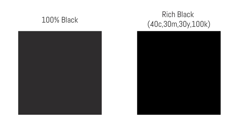 What is Rich black